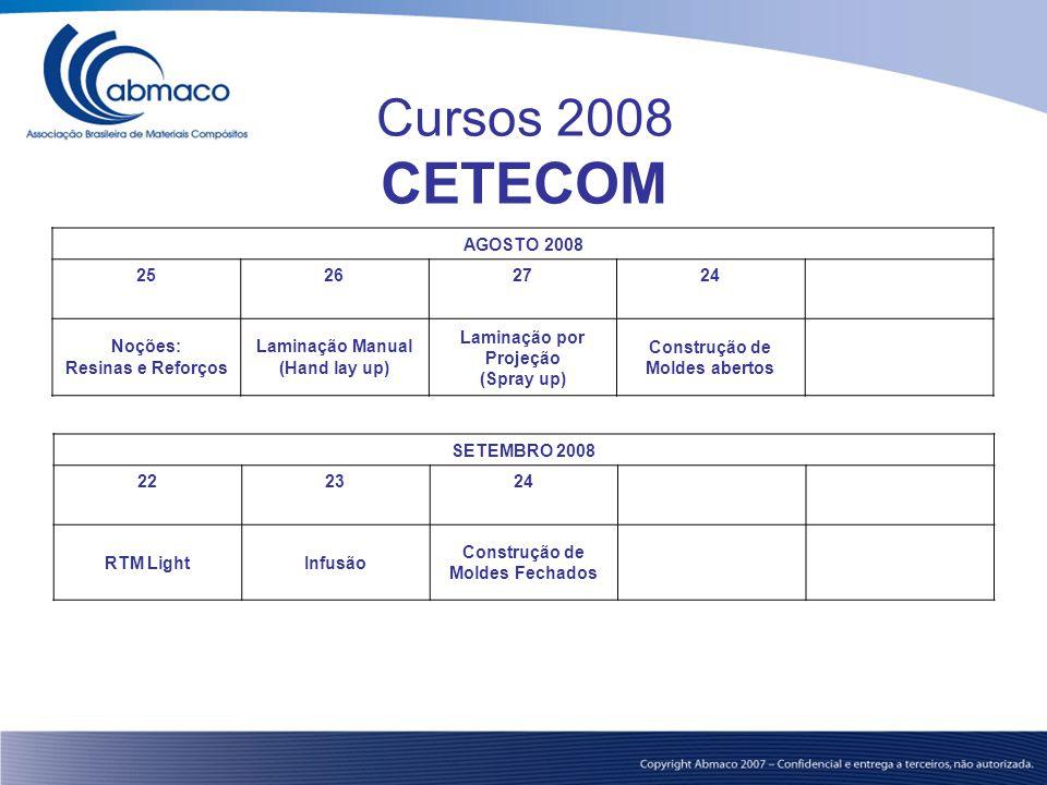 Cursos 2008 CETECOM AGOSTO 2008 25262724 Noções: Resinas e Reforços Laminação Manual (Hand lay up) Laminação por Projeção (Spray up) Construção de Mol