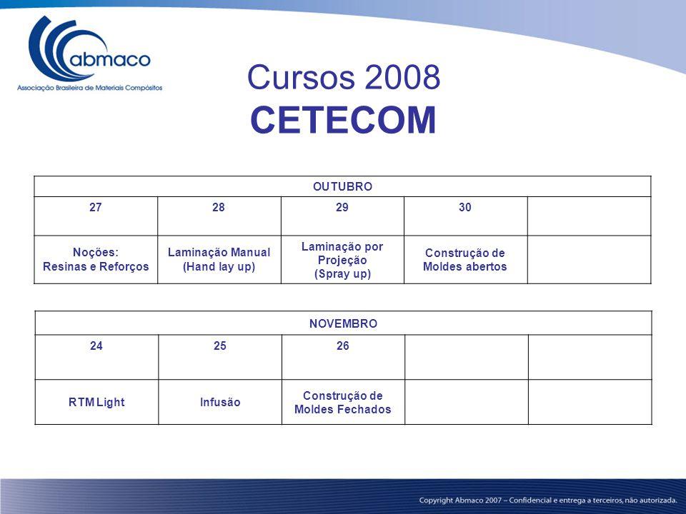 Cursos 2008 CETECOM OUTUBRO 27282930 Noções: Resinas e Reforços Laminação Manual (Hand lay up) Laminação por Projeção (Spray up) Construção de Moldes
