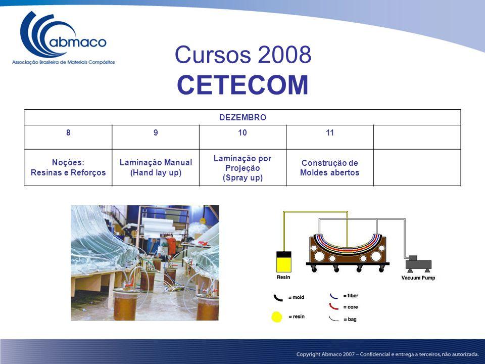 Cursos 2008 CETECOM DEZEMBRO 891011 Noções: Resinas e Reforços Laminação Manual (Hand lay up) Laminação por Projeção (Spray up) Construção de Moldes a