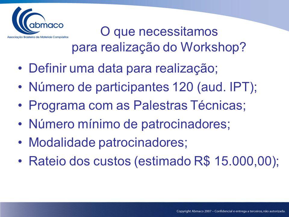 O que necessitamos para realização do Workshop? Definir uma data para realização; Número de participantes 120 (aud. IPT); Programa com as Palestras Té