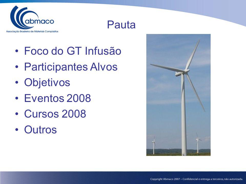Pauta Foco do GT Infusão Participantes Alvos Objetivos Eventos 2008 Cursos 2008 Outros