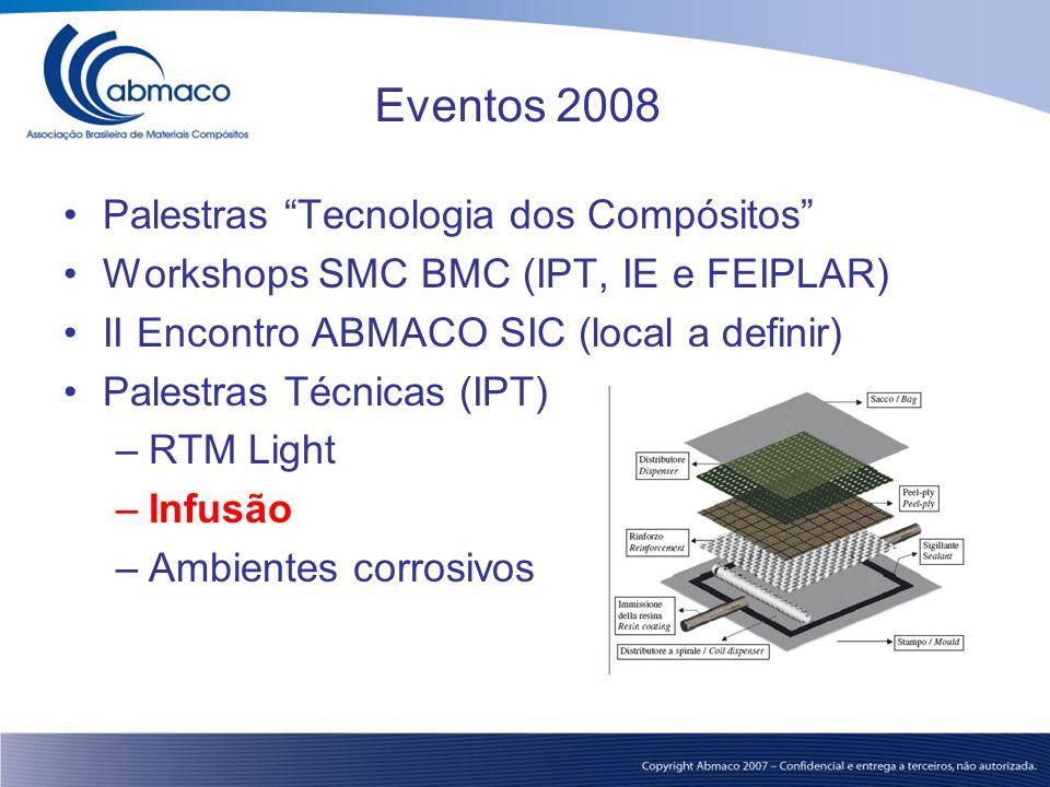 """Eventos 2008 Palestras """"Tecnologia dos Compósitos"""" Workshops SMC BMC (IPT, IE e FEIPLAR) II Encontro ABMACO SIC (local a definir) Palestras Técnicas ("""