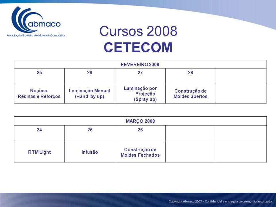 Cursos 2008 CETECOM FEVEREIRO 2008 25262728 Noções: Resinas e Reforços Laminação Manual (Hand lay up) Laminação por Projeção (Spray up) Construção de