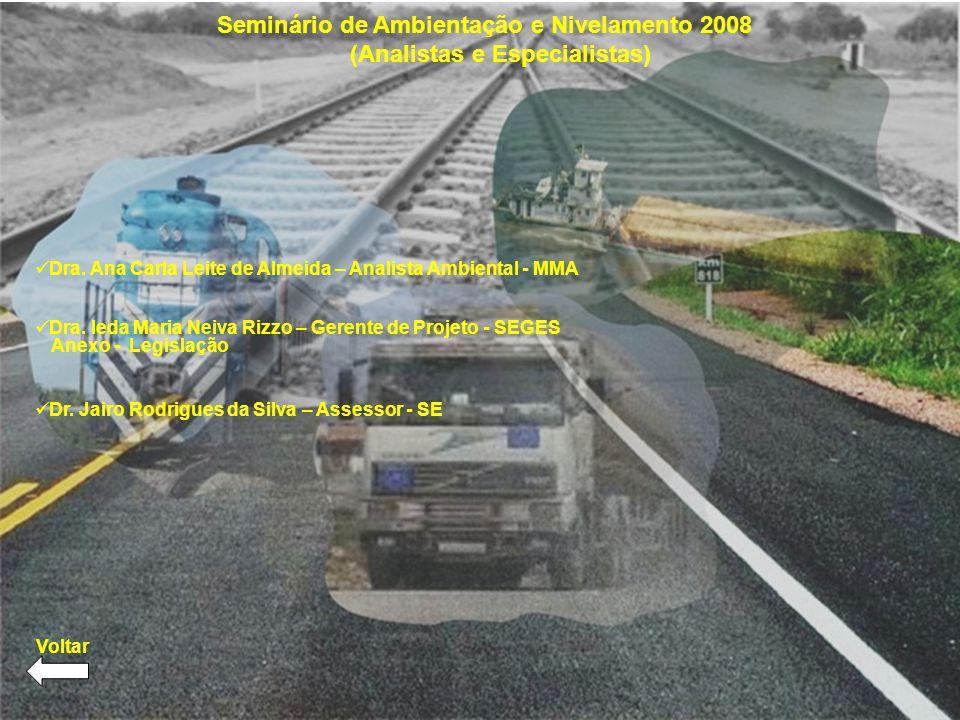 Seminário de Ambientação e Nivelamento 2008 (Analistas e Especialistas) Dra. Ana Carla Leite de Almeida – Analista Ambiental - MMA Dra. Ieda Maria Nei