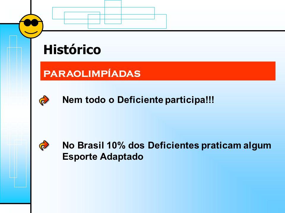 Histórico PARAOLIMPÍADAS Nem todo o Deficiente participa!!! No Brasil 10% dos Deficientes praticam algum Esporte Adaptado