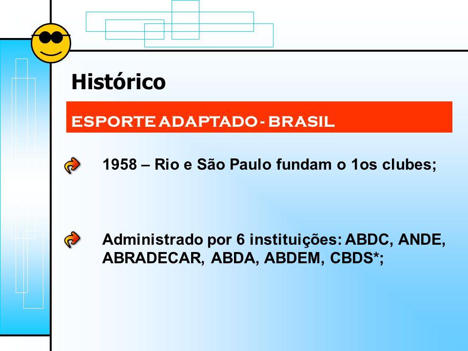 Histórico ESPORTE ADAPTADO - BRASIL 1958 – Rio e São Paulo fundam o 1os clubes; Administrado por 6 instituições: ABDC, ANDE, ABRADECAR, ABDA, ABDEM, CBDS*;