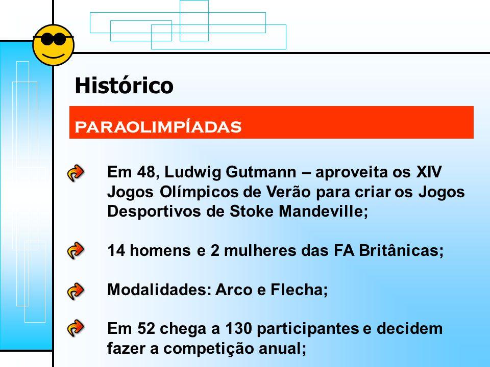 Histórico PARAOLIMPÍADAS Em 48, Ludwig Gutmann – aproveita os XIV Jogos Olímpicos de Verão para criar os Jogos Desportivos de Stoke Mandeville; 14 hom