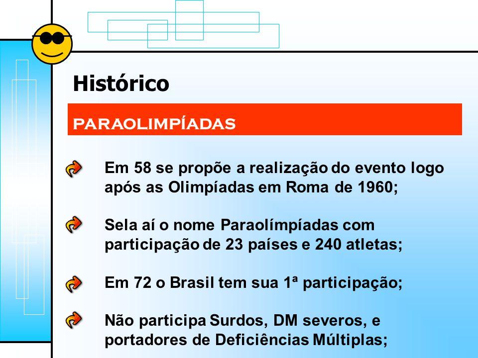 Histórico PARAOLIMPÍADAS Em 58 se propõe a realização do evento logo após as Olimpíadas em Roma de 1960; Sela aí o nome Paraolímpíadas com participaçã