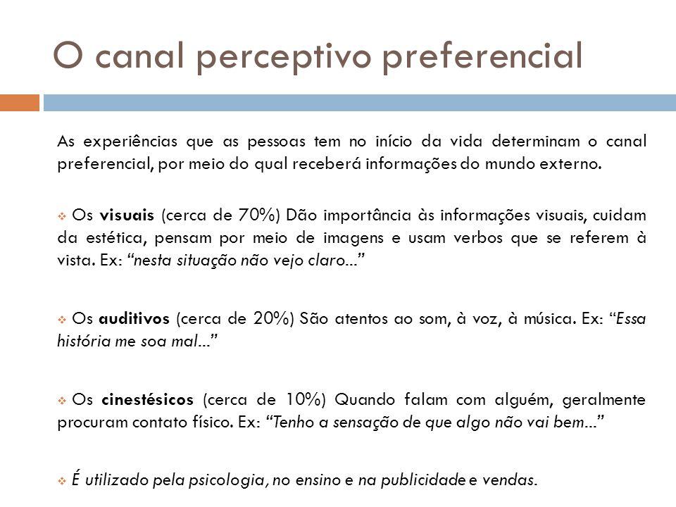 O canal perceptivo preferencial As experiências que as pessoas tem no início da vida determinam o canal preferencial, por meio do qual receberá informações do mundo externo.
