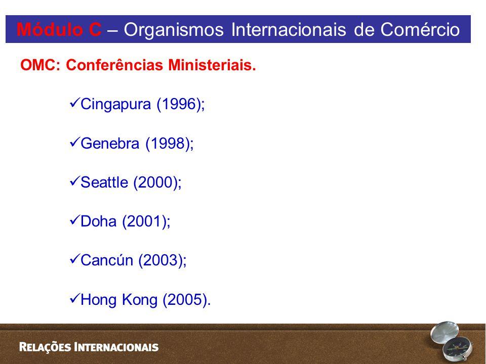 OMC: Conferências Ministeriais.