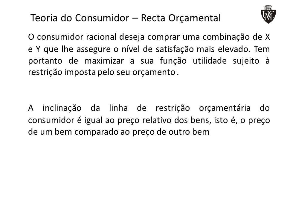 Teoria do Consumidor – Recta Orçamental O consumidor racional deseja comprar uma combinação de X e Y que lhe assegure o nível de satisfação mais eleva