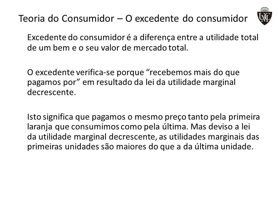 Teoria do Consumidor – O excedente do consumidor Excedente do consumidor é a diferença entre a utilidade total de um bem e o seu valor de mercado tota