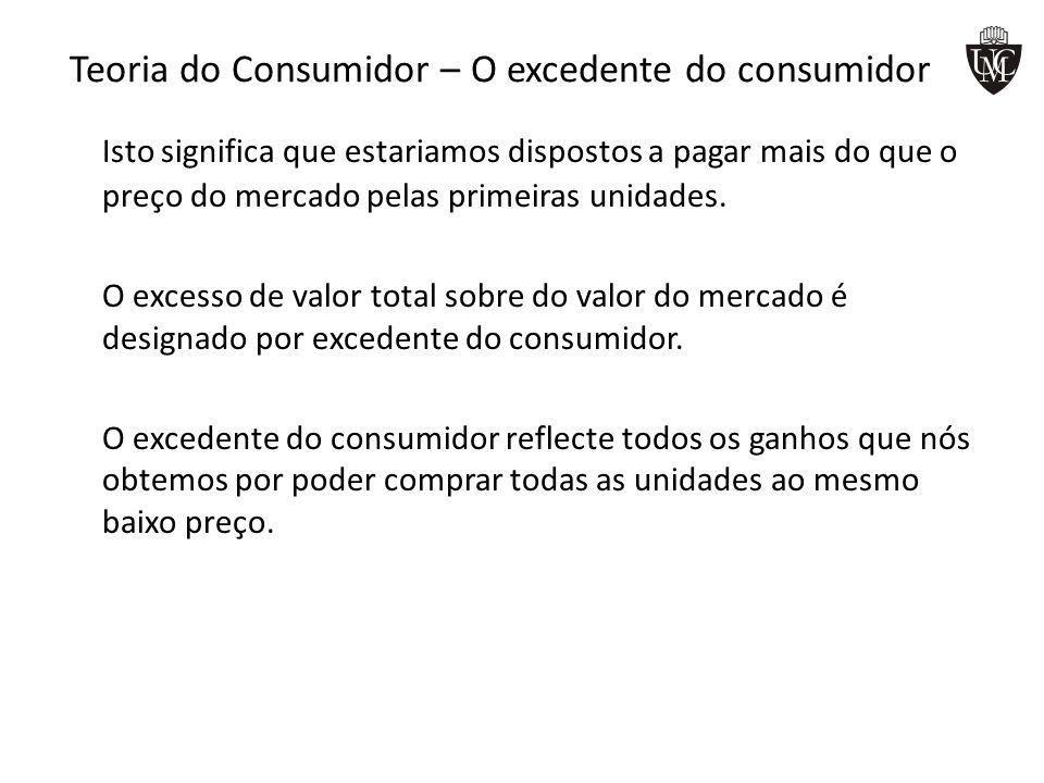 Teoria do Consumidor – O excedente do consumidor Isto significa que estariamos dispostos a pagar mais do que o preço do mercado pelas primeiras unidad