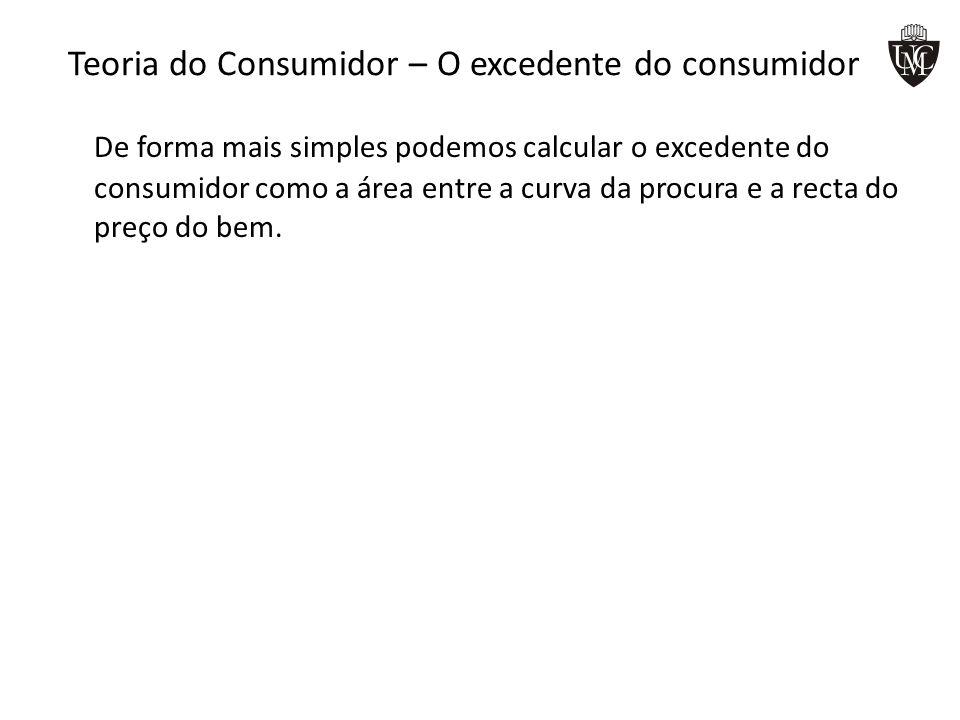 Teoria do Consumidor – O excedente do consumidor De forma mais simples podemos calcular o excedente do consumidor como a área entre a curva da procura
