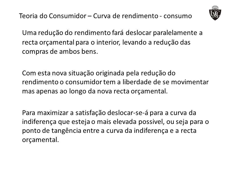 Teoria do Consumidor – Curva de rendimento - consumo Uma redução do rendimento fará deslocar paralelamente a recta orçamental para o interior, levando