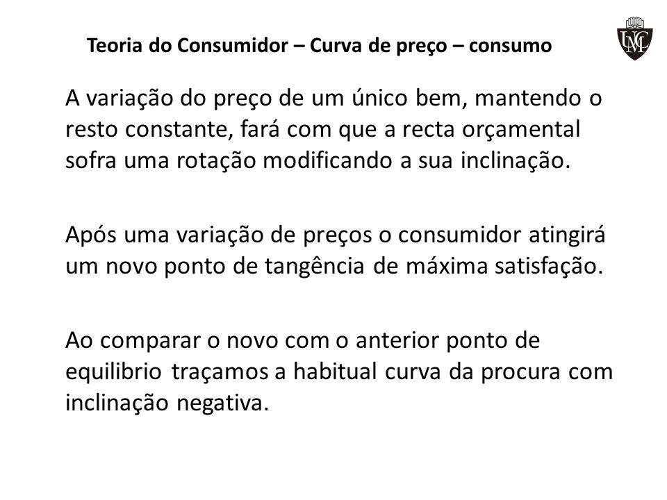 Teoria do Consumidor – Curva de preço – consumo A variação do preço de um único bem, mantendo o resto constante, fará com que a recta orçamental sofra