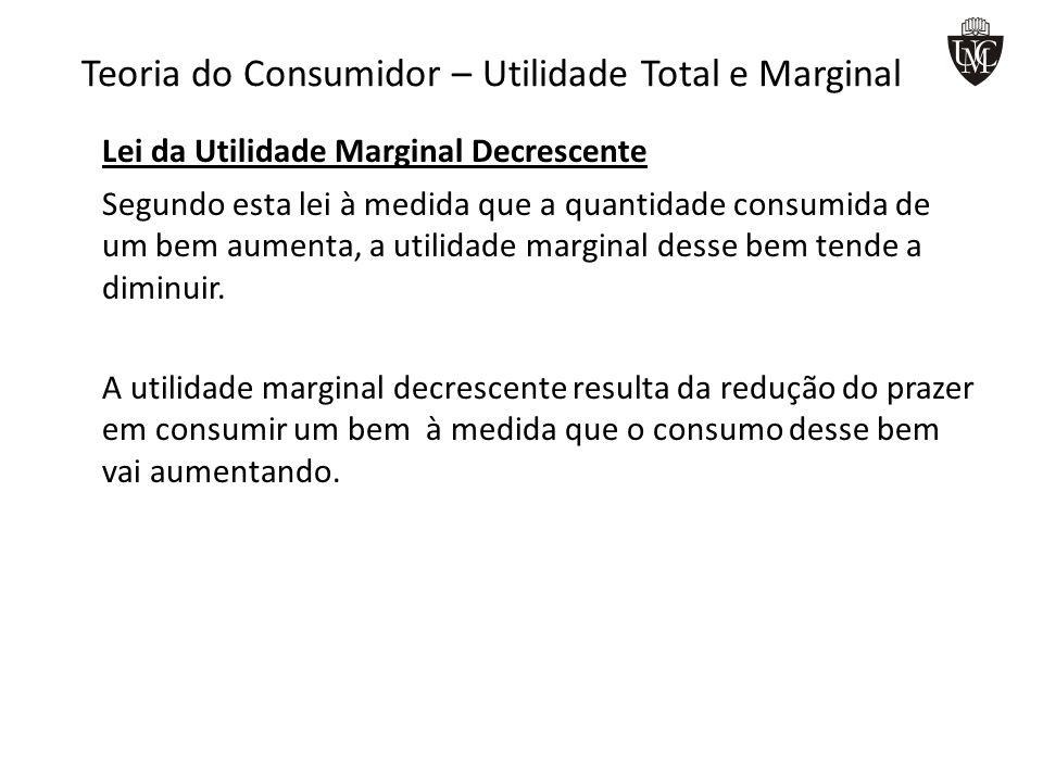 Teoria do Consumidor – Utilidade Total e Marginal Fonte: Samuelson, 1996