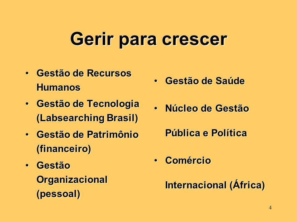 4 Gerir para crescer Gestão de Recursos HumanosGestão de Recursos Humanos Gestão de Tecnologia (Labsearching Brasil)Gestão de Tecnologia (Labsearching Brasil) Gestão de Patrimônio (financeiro)Gestão de Patrimônio (financeiro) Gestão Organizacional (pessoal)Gestão Organizacional (pessoal) Gestão de SaúdeGestão de Saúde Núcleo de Gestão Pública e PolíticaNúcleo de Gestão Pública e Política Comércio Internacional (África)Comércio Internacional (África)