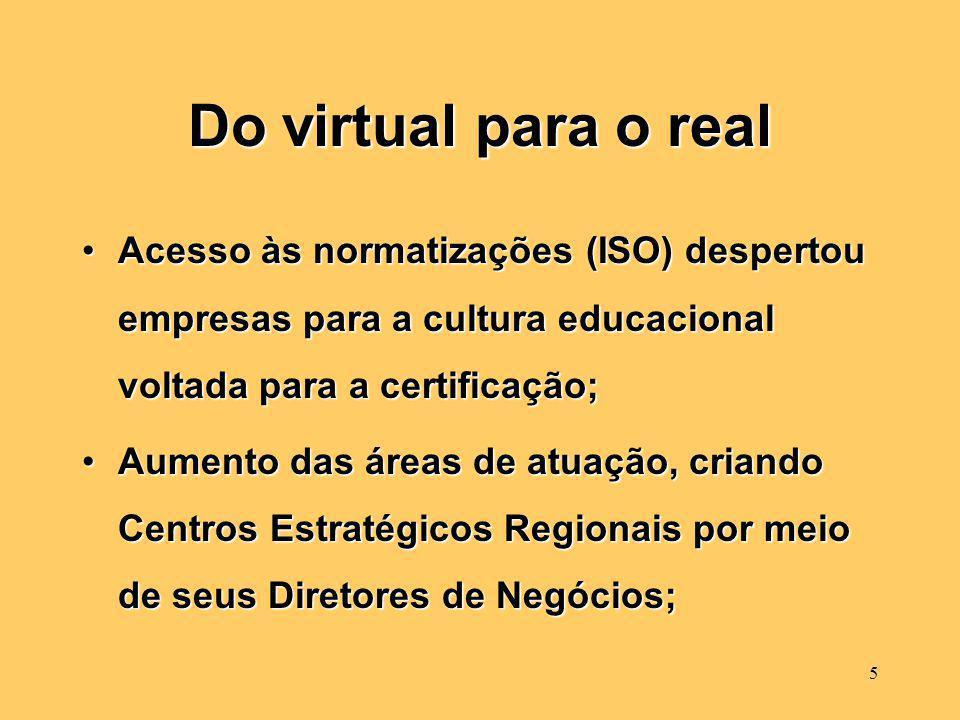 5 Do virtual para o real Acesso às normatizações (ISO) despertou empresas para a cultura educacional voltada para a certificação;Acesso às normatizações (ISO) despertou empresas para a cultura educacional voltada para a certificação; Aumento das áreas de atuação, criando Centros Estratégicos Regionais por meio de seus Diretores de Negócios;Aumento das áreas de atuação, criando Centros Estratégicos Regionais por meio de seus Diretores de Negócios;