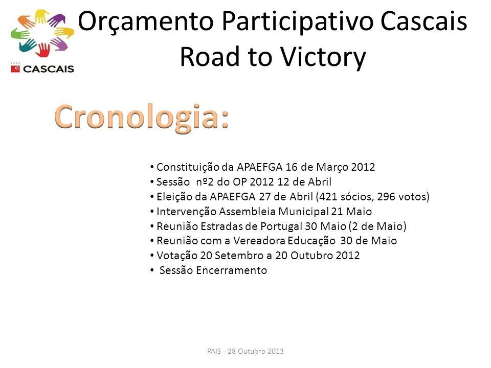 Orçamento Participativo Cascais Road to Victory PAIS - 28 Outubro 2013
