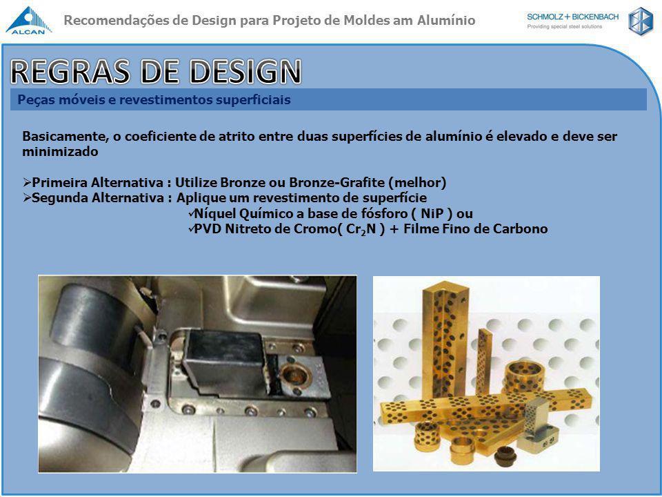 Peças móveis e revestimentos superficiais Basicamente, o coeficiente de atrito entre duas superfícies de alumínio é elevado e deve ser minimizado  Pr