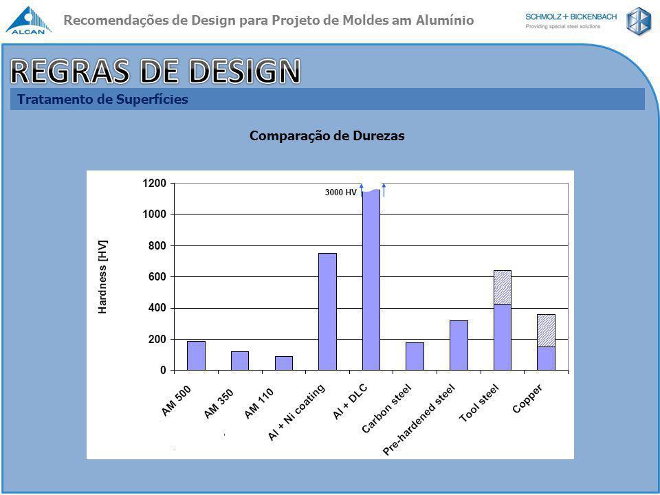 Tratamento de Superfícies Comparação de Durezas Recomendações de Design para Projeto de Moldes am Alumínio
