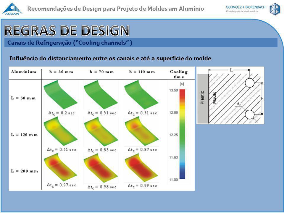"""Canais de Refrigeração (""""Cooling channels"""" ) Influência do distanciamento entre os canais e até a superfície do molde Recomendações de Design para Pro"""