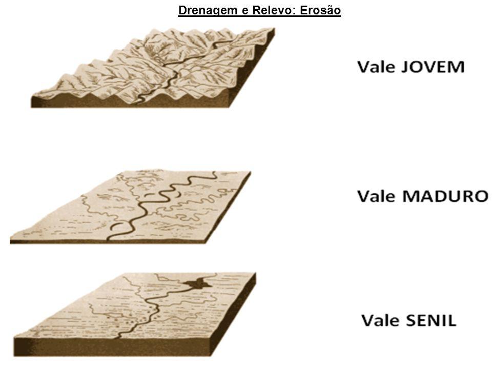 Drenagem e Relevo: Erosão