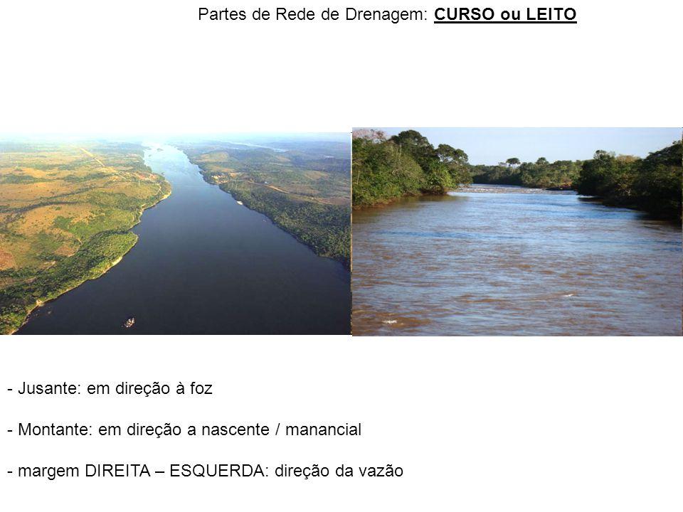 Partes de Rede de Drenagem: CURSO ou LEITO - Jusante: em direção à foz - Montante: em direção a nascente / manancial - margem DIREITA – ESQUERDA: dire