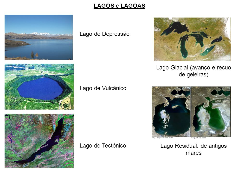 LAGOS e LAGOAS Lago de Depressão Lago de Vulcânico Lago de Tectônico Lago Glacial (avanço e recuo de geleiras) Lago Residual: de antigos mares