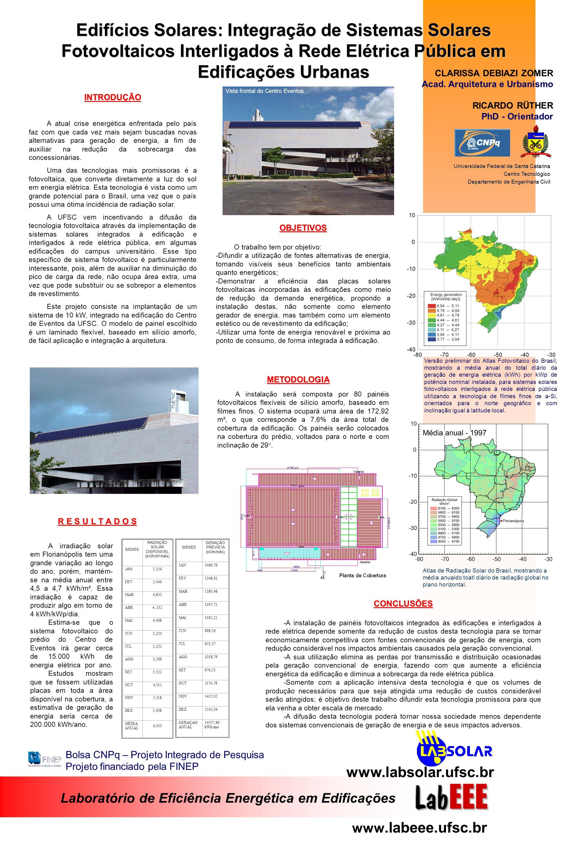 CLARISSA DEBIAZI ZOMER Acad. Arquitetura e Urbanismo RICARDO RÜTHER PhD - Orientador www.labsolar.ufsc.br Edifícios Solares: Integração de Sistemas So