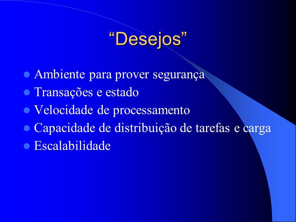 """""""Desejos"""" Ambiente para prover segurança Transações e estado Velocidade de processamento Capacidade de distribuição de tarefas e carga Escalabilidade"""