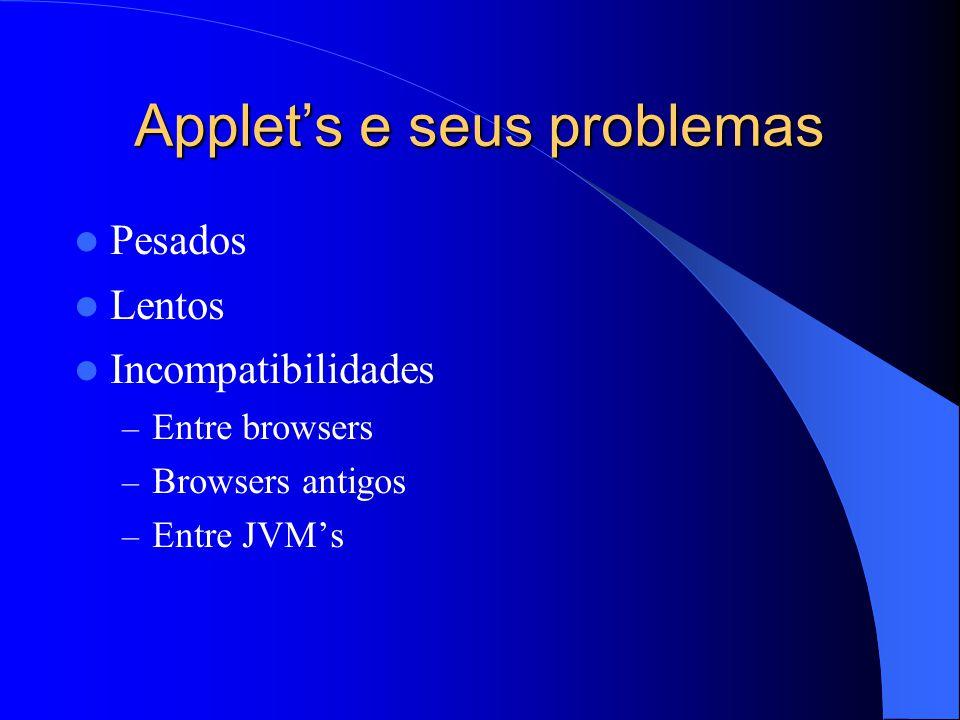 Applet's e seus problemas Pesados Lentos Incompatibilidades – Entre browsers – Browsers antigos – Entre JVM's