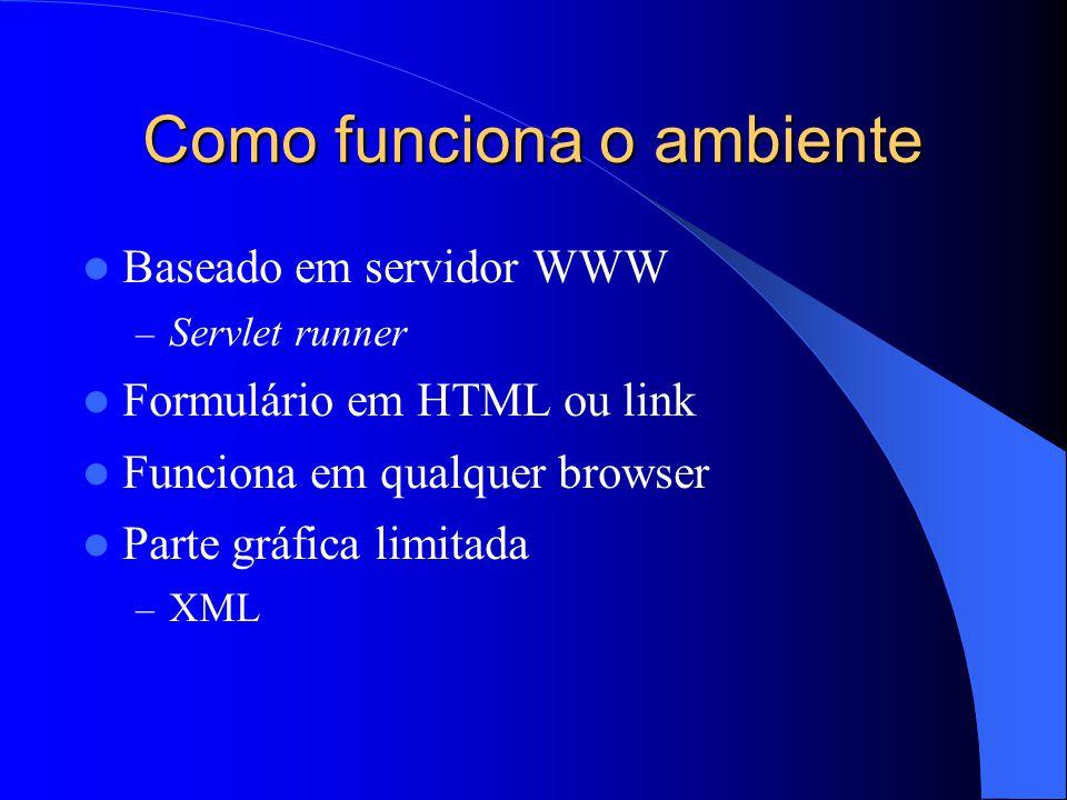 Como funciona o ambiente Baseado em servidor WWW – Servlet runner Formulário em HTML ou link Funciona em qualquer browser Parte gráfica limitada – XML