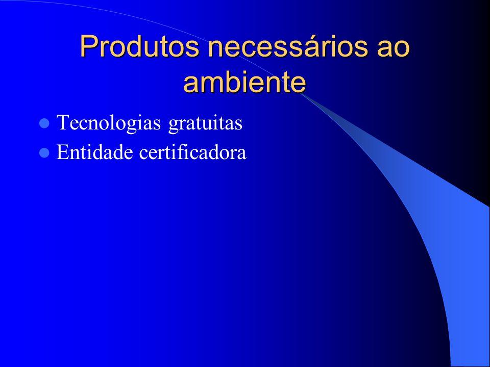 Produtos necessários ao ambiente Tecnologias gratuitas Entidade certificadora