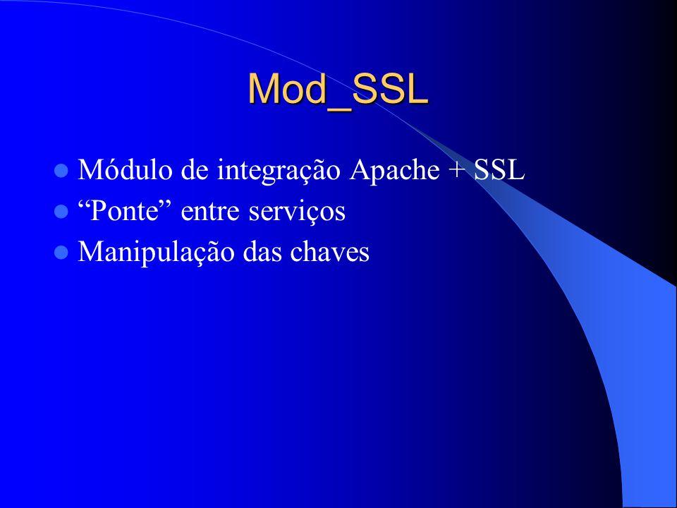 Mod_SSL Módulo de integração Apache + SSL Ponte entre serviços Manipulação das chaves