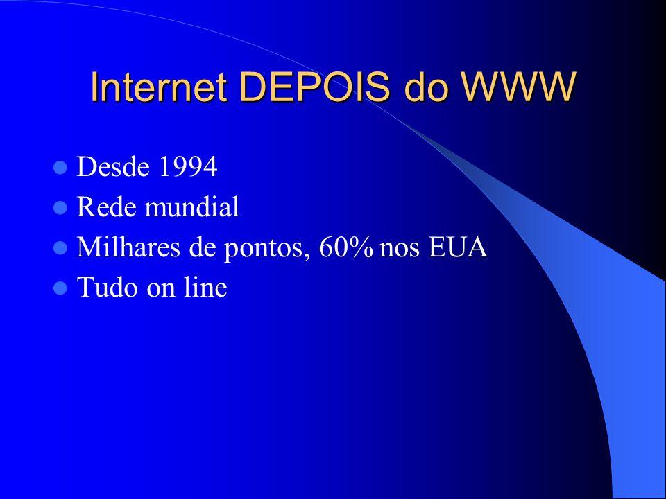 Internet DEPOIS do WWW Desde 1994 Rede mundial Milhares de pontos, 60% nos EUA Tudo on line