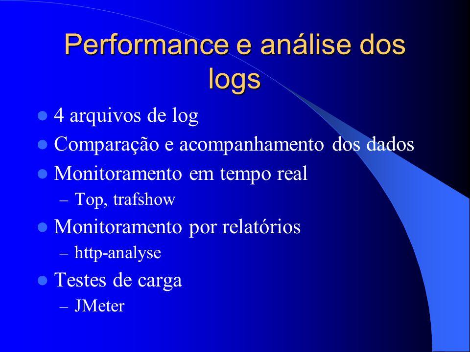 Performance e análise dos logs 4 arquivos de log Comparação e acompanhamento dos dados Monitoramento em tempo real – Top, trafshow Monitoramento por relatórios – http-analyse Testes de carga – JMeter