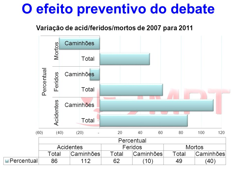 O efeito preventivo do debate