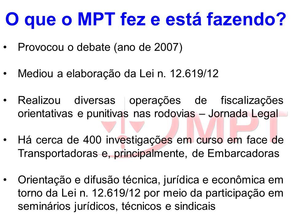 O que o MPT fez e está fazendo? Provocou o debate (ano de 2007) Mediou a elaboração da Lei n. 12.619/12 Realizou diversas operações de fiscalizações o