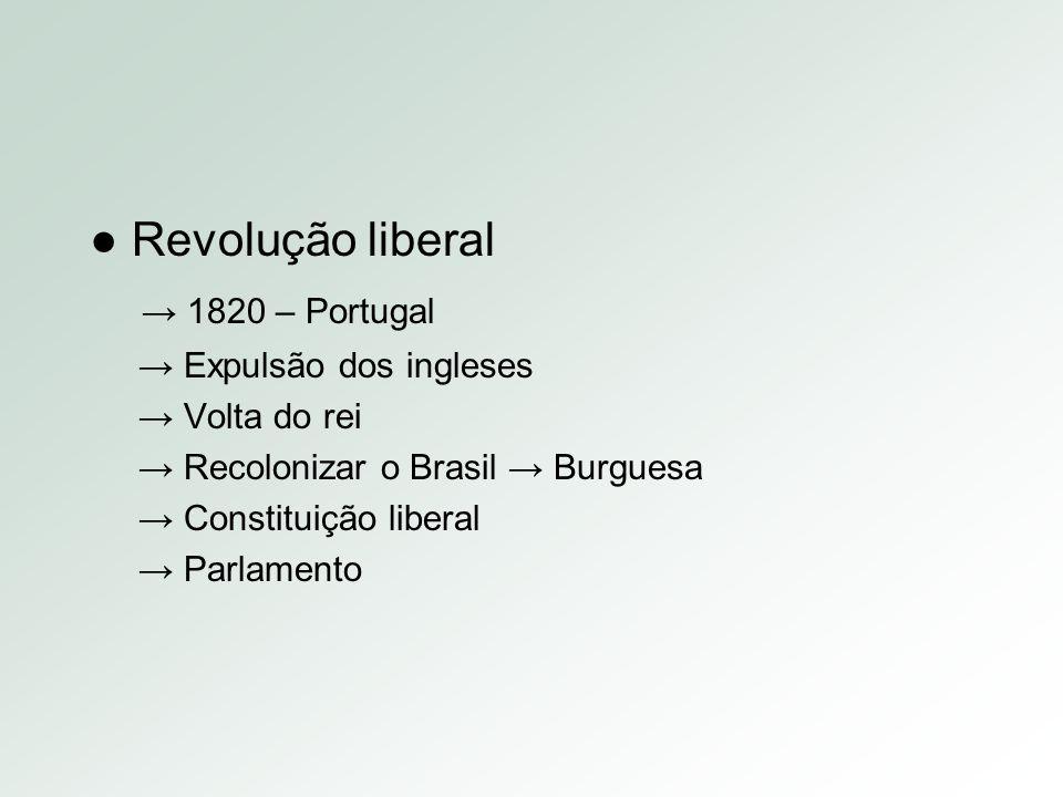● Revolução liberal → 1820 – Portugal → Expulsão dos ingleses → Volta do rei → Recolonizar o Brasil → Burguesa → Constituição liberal → Parlamento
