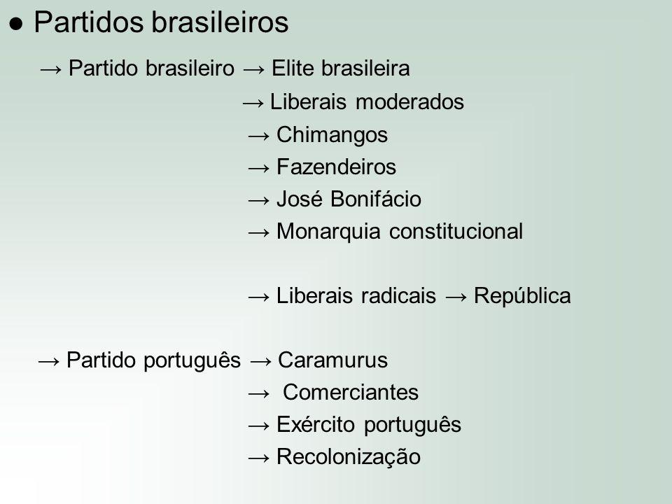 ● Partidos brasileiros → Partido brasileiro → Elite brasileira → Liberais moderados → Chimangos → Fazendeiros → José Bonifácio → Monarquia constitucio