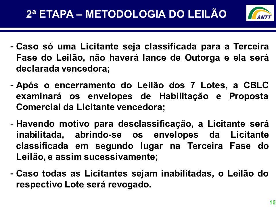 10 2ª ETAPA – METODOLOGIA DO LEILÃO - Caso só uma Licitante seja classificada para a Terceira Fase do Leilão, não haverá lance de Outorga e ela será d
