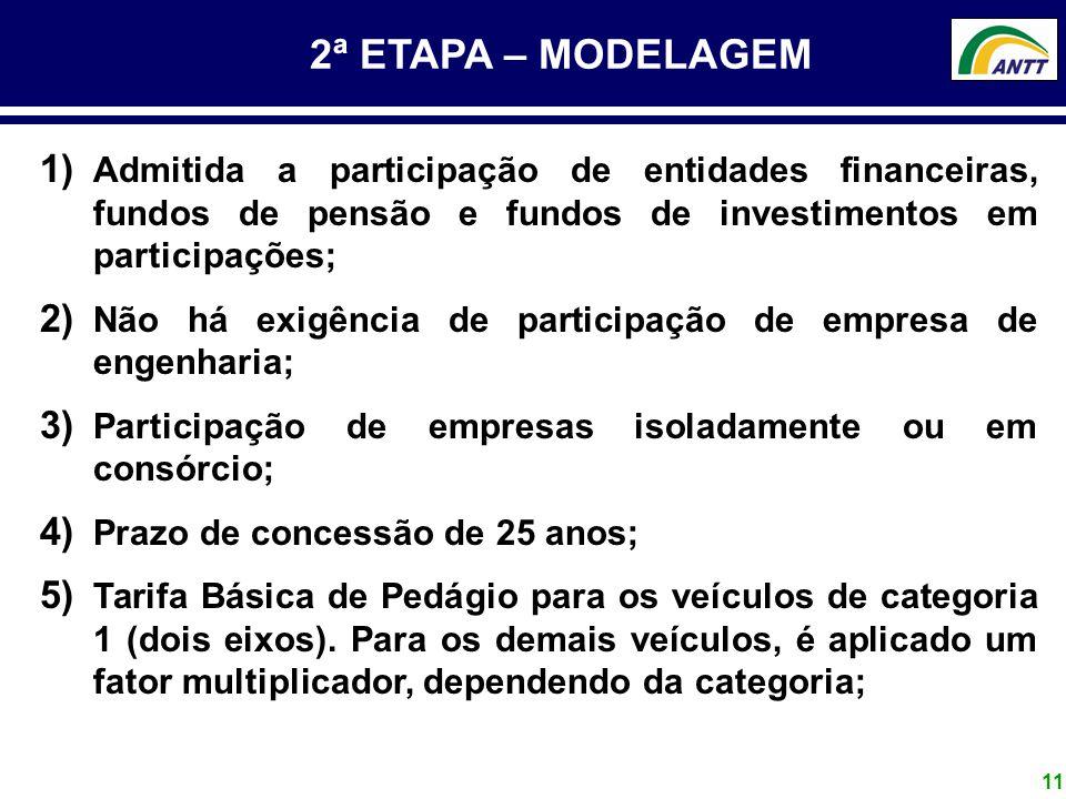 11 2ª ETAPA – MODELAGEM 1) Admitida a participação de entidades financeiras, fundos de pensão e fundos de investimentos em participações; 2) Não há ex