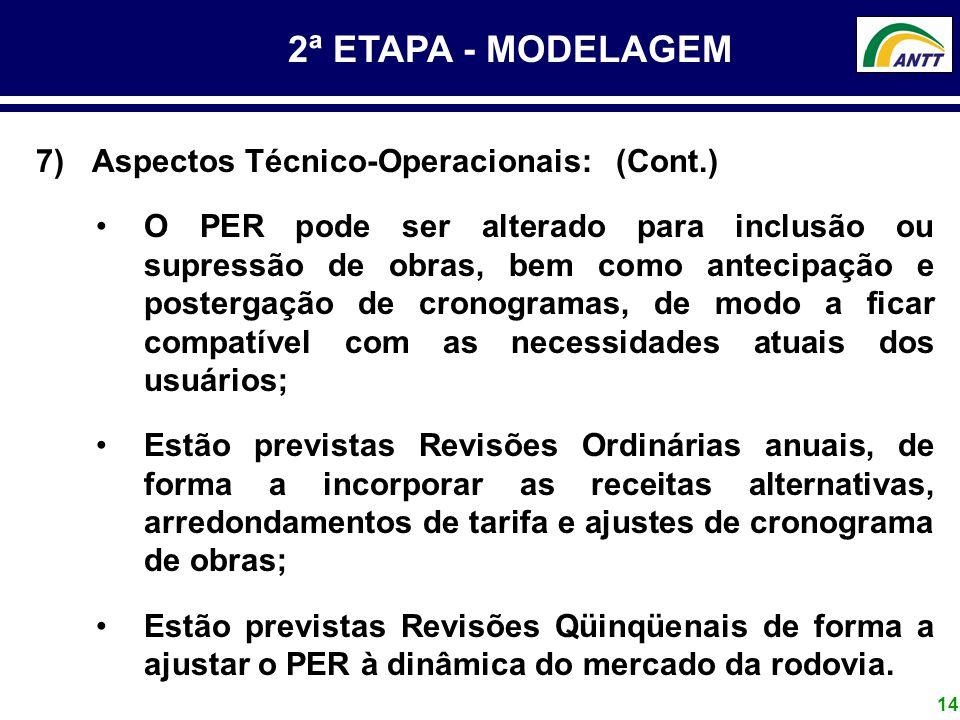 14 2ª ETAPA - MODELAGEM 7) Aspectos Técnico-Operacionais: (Cont.) O PER pode ser alterado para inclusão ou supressão de obras, bem como antecipação e