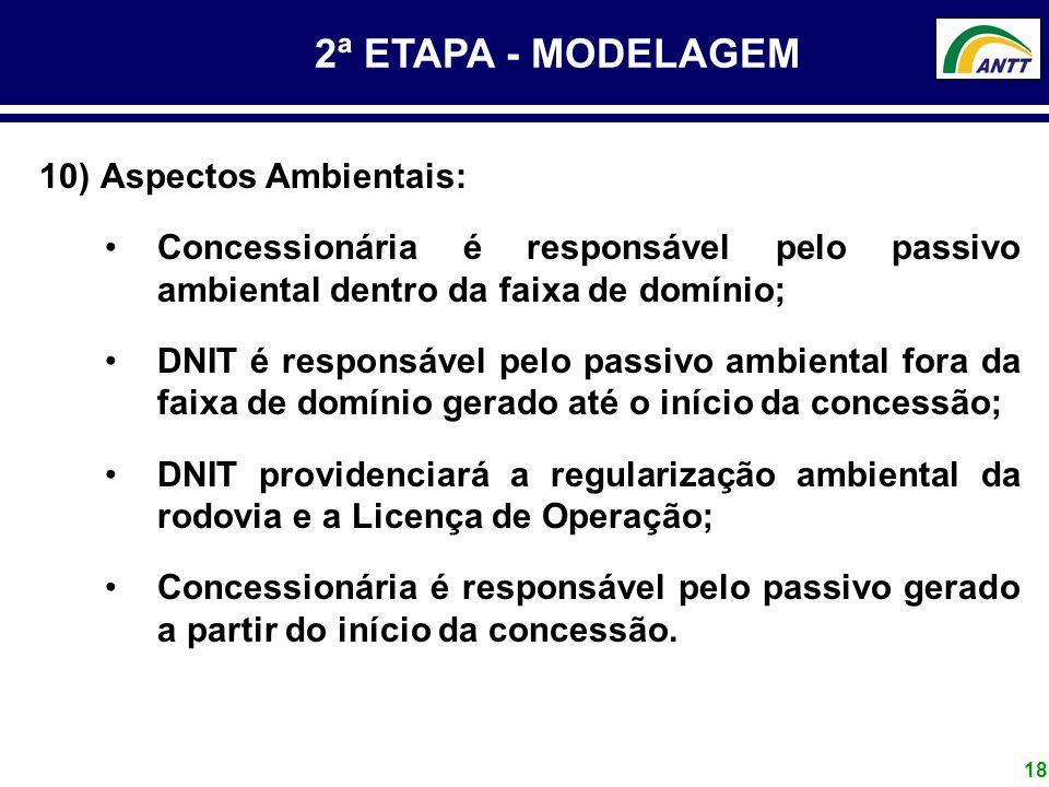 18 2ª ETAPA - MODELAGEM 10) Aspectos Ambientais: Concessionária é responsável pelo passivo ambiental dentro da faixa de domínio; DNIT é responsável pe