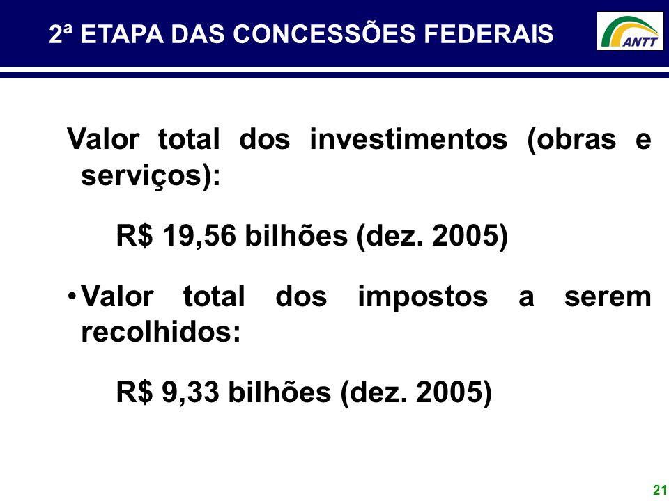 21 2ª ETAPA DAS CONCESSÕES FEDERAIS Valor total dos investimentos (obras e serviços): R$ 19,56 bilhões (dez. 2005) Valor total dos impostos a serem re