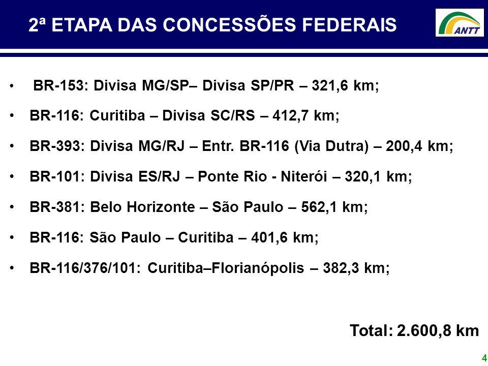 4 2ª ETAPA DAS CONCESSÕES FEDERAIS BR-153: Divisa MG/SP– Divisa SP/PR – 321,6 km; BR-116: Curitiba – Divisa SC/RS – 412,7 km; BR-393: Divisa MG/RJ – E