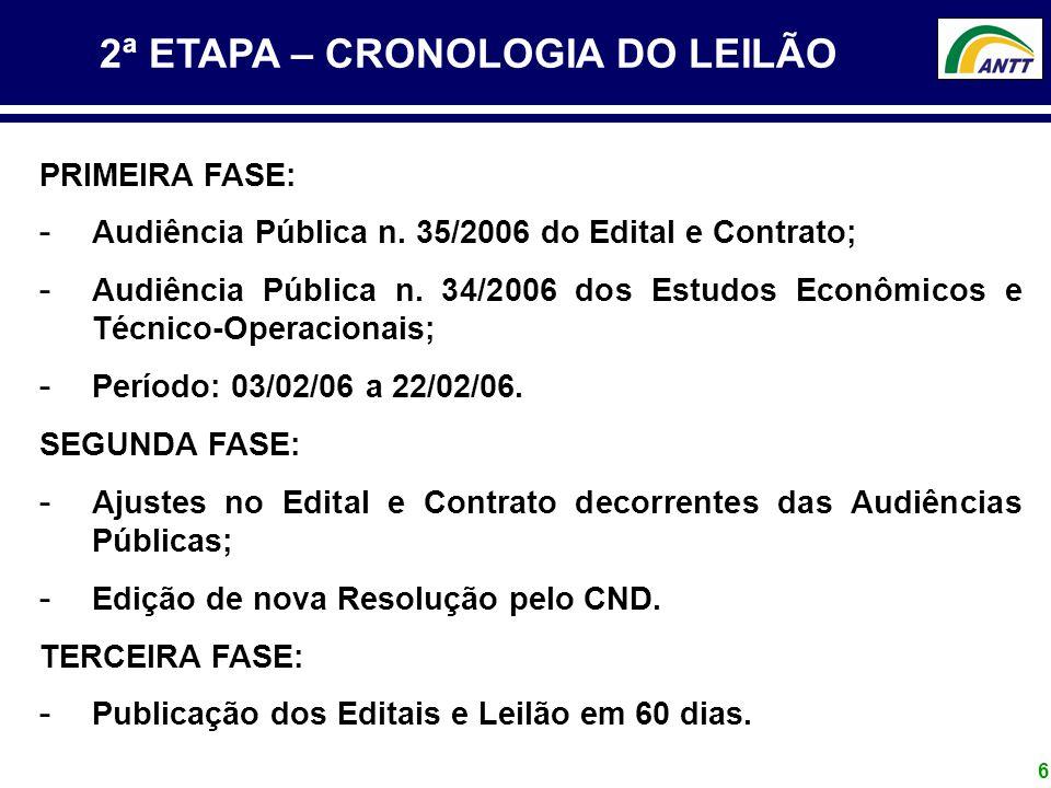 6 2ª ETAPA – CRONOLOGIA DO LEILÃO PRIMEIRA FASE: - Audiência Pública n. 35/2006 do Edital e Contrato; - Audiência Pública n. 34/2006 dos Estudos Econô
