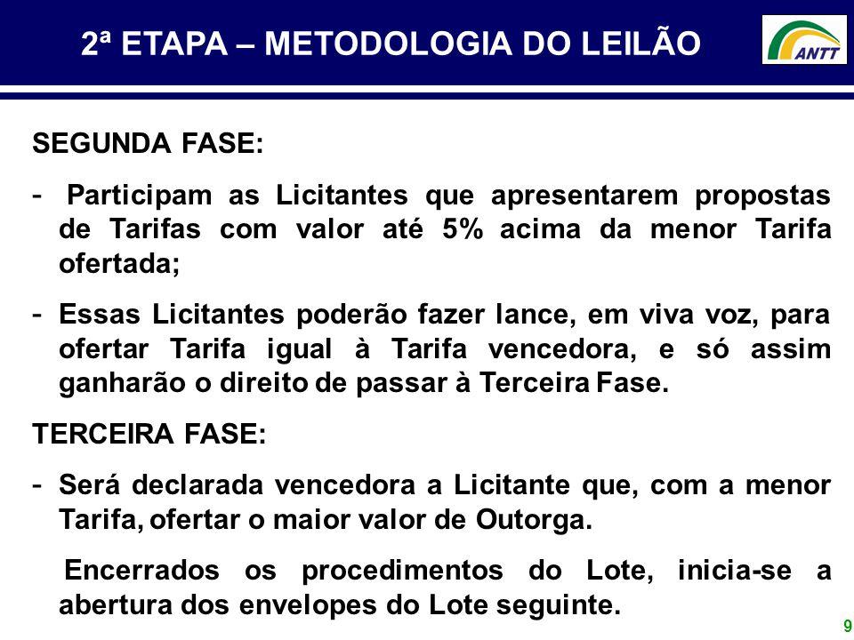 9 2ª ETAPA – METODOLOGIA DO LEILÃO SEGUNDA FASE: - Participam as Licitantes que apresentarem propostas de Tarifas com valor até 5% acima da menor Tari